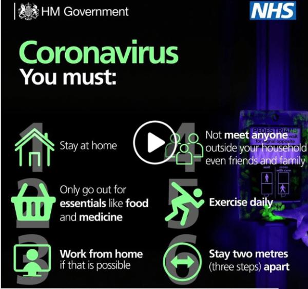 Coronavirus NHS guidance poster